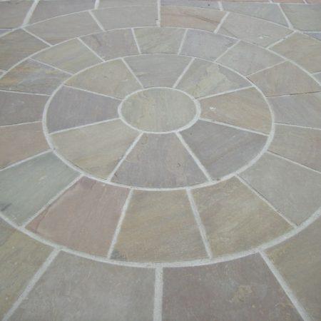 Raj circle
